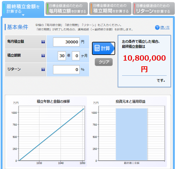 積立期間30年、リターン0%、毎月積立額3万円、最終評価額